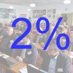 2_percenta_dane